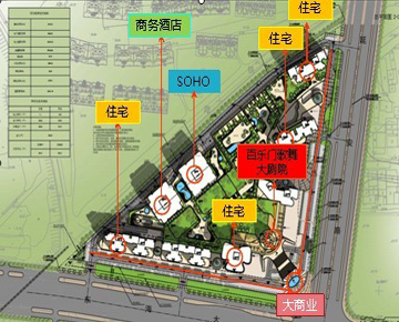 蚌埠市领导及台商嘉宾参观考察百乐门文化经贸广场